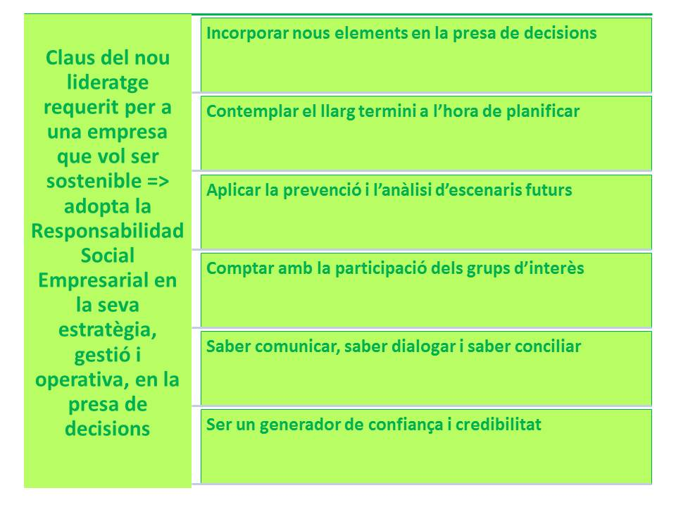 n11_El foment dels BESOS (I)_un nou lideratge