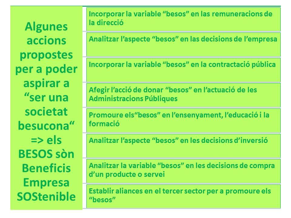n12_El fomento dels BESOS (II)_accions
