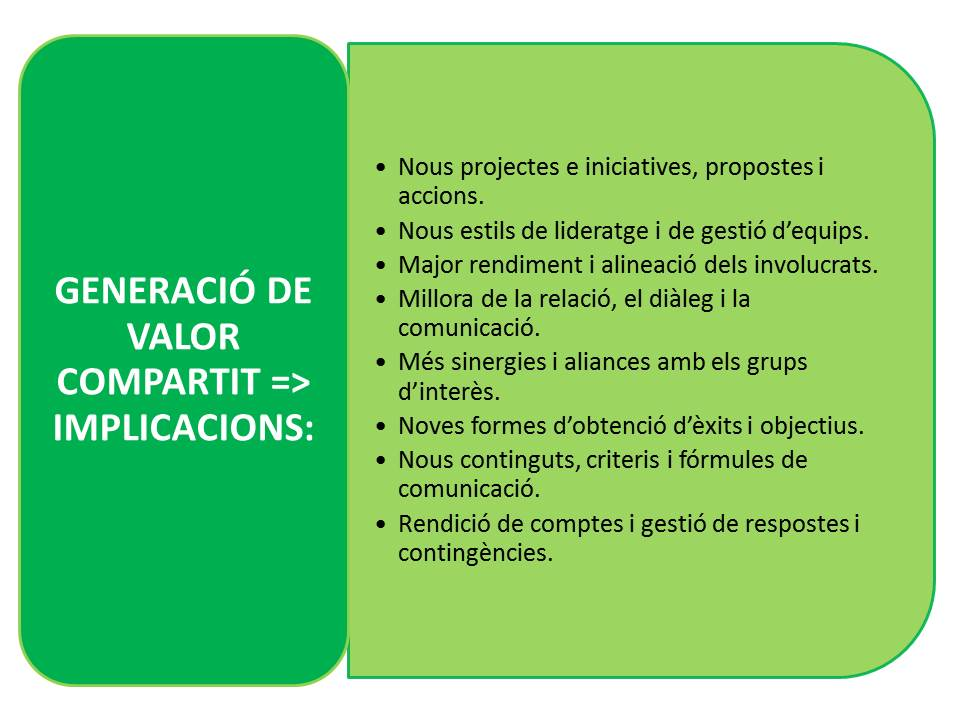 n16_El valor compartit (I)_implicacions