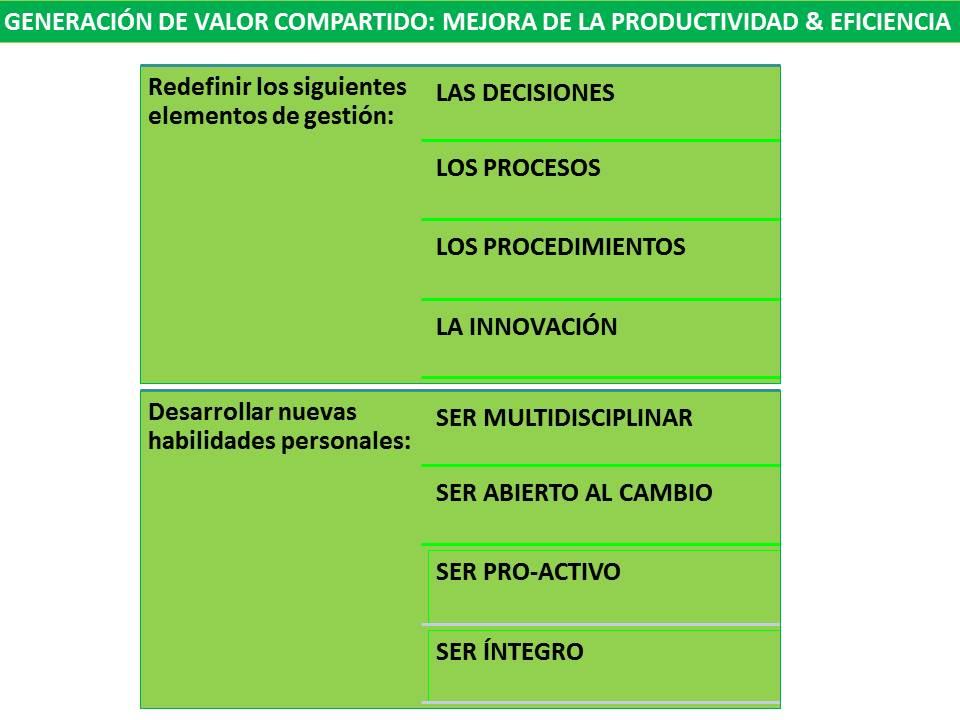 n19_el-valor-compartido-iv_productividad-y-eficiencia