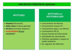 n25_Una nueva conciencia_aptitudes